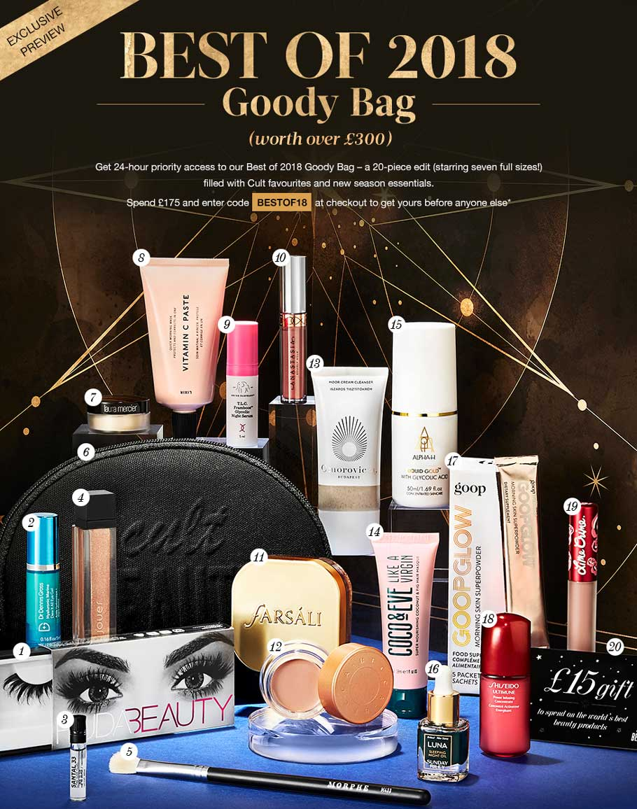 Cult Beauty Best Of 2018 Goody Bag наполнение
